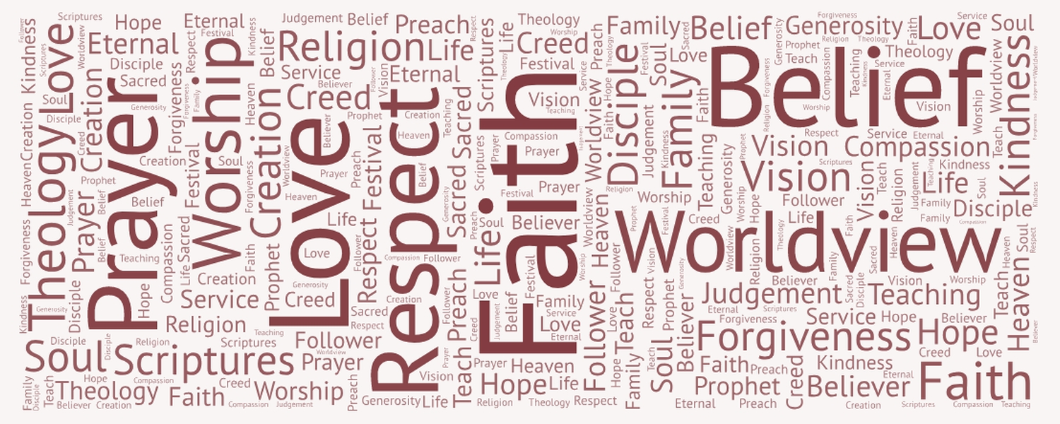 Values Word Cloud Slider